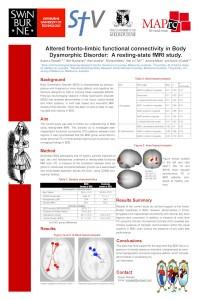 fMRI Body Dysmorphic Disorder Brain