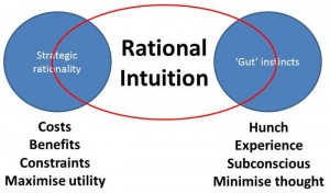 rational versus emotional