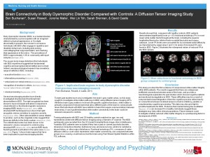 poster body dysmorphic disorder
